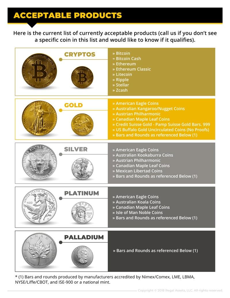 Regal PMs & Cryptos